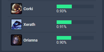 top 3 lowest afk rate