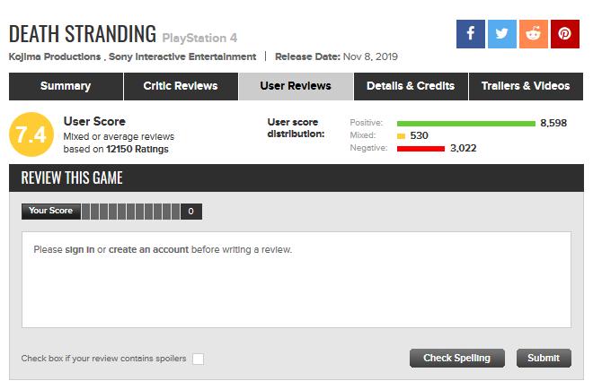 Death Stranding review score