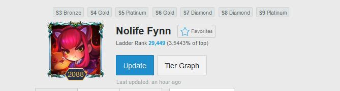 Nolife Fynn