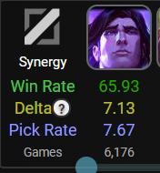 tarric mid win rate