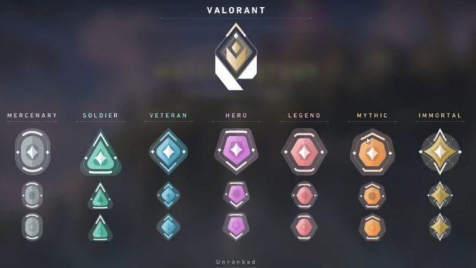 VALORANT rank VALORANT