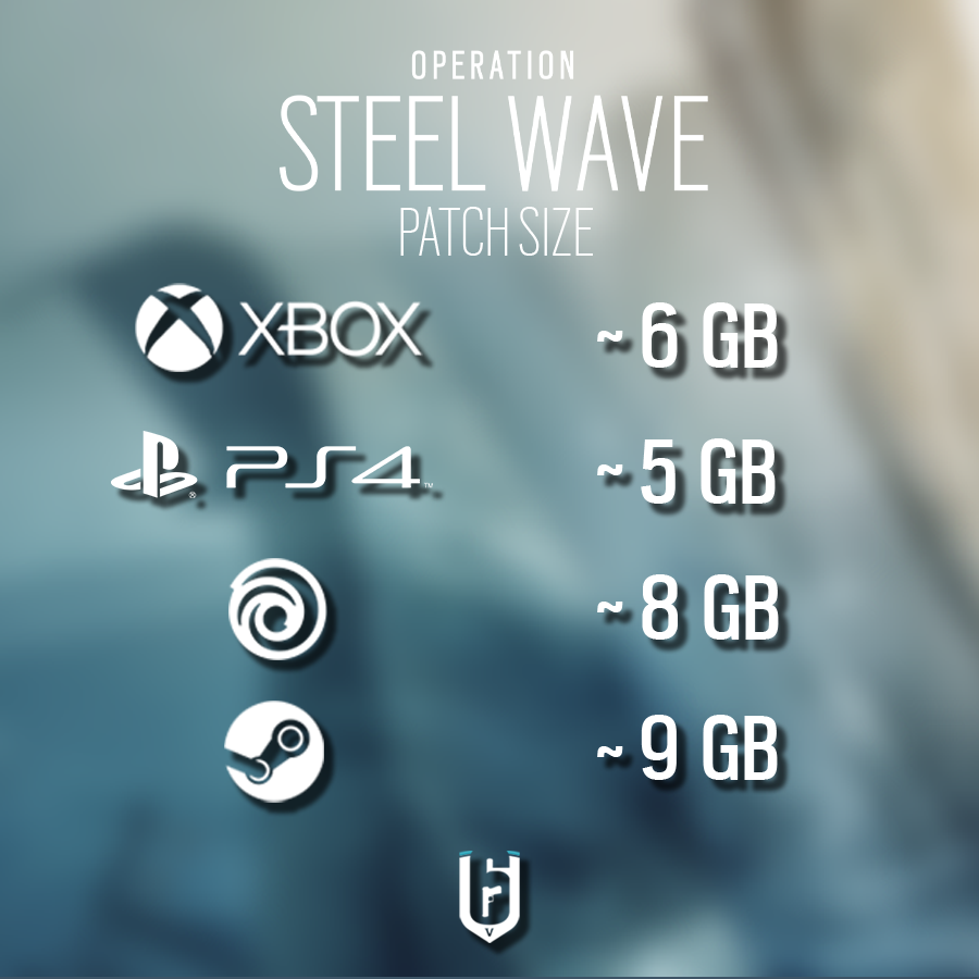 steel wave update size