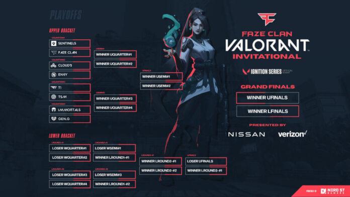 Faze Clan VALORANT invitational tournament