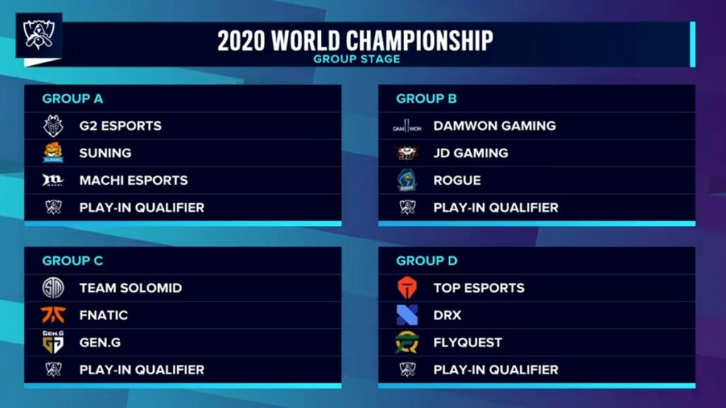 Group Stages Draw