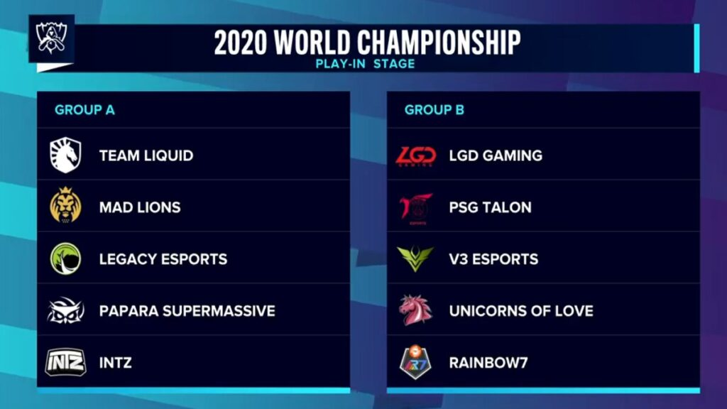Play-ins Groups Draw