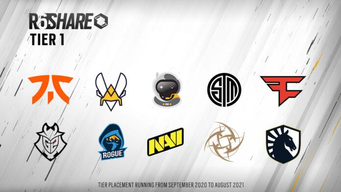 R6 Share team skins