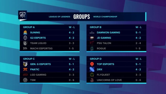 Worlds Group Stages 2020