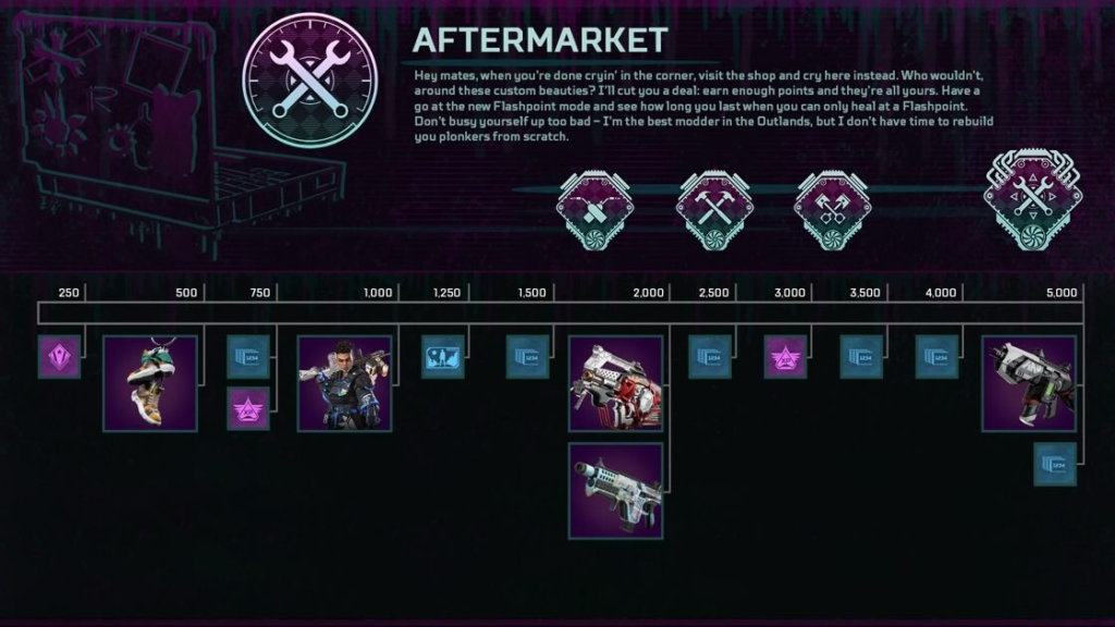 Apex legends aftermarket collection cosmetics