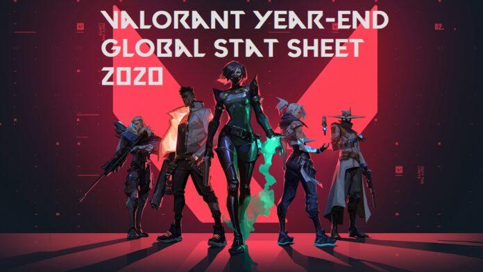 Valorant global stats