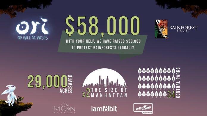 Ori team donated $58000 to the Rainforest Trust