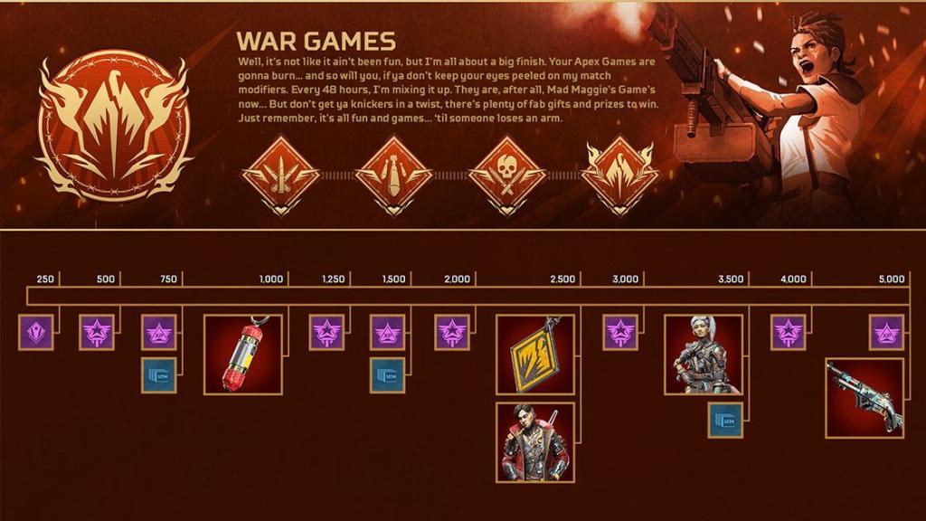 Apex War Games Rewards