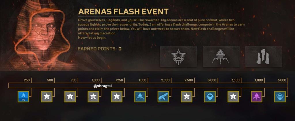 Arenas flash event tracker