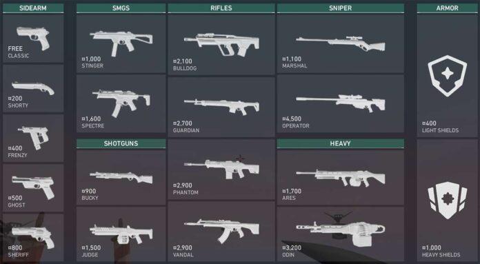 VALORANT weapon price changes