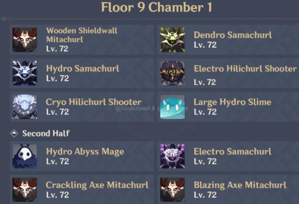 Genshin Impact Spiral Abyss Floor 9 Chamber 1
