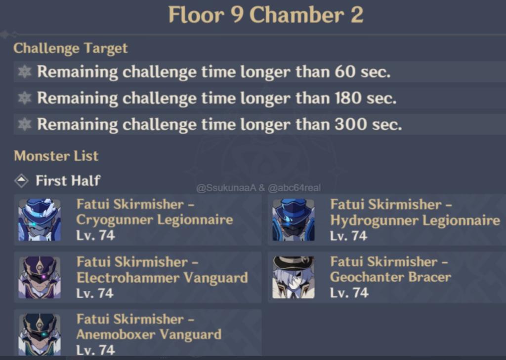 Genshin Impact Spiral Abyss Floor 9 Chamber 2 first half