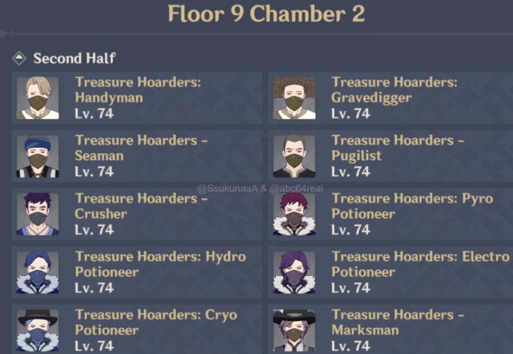 Genshin Impact Spiral Abyss Floor 9 Chamber 1 second half