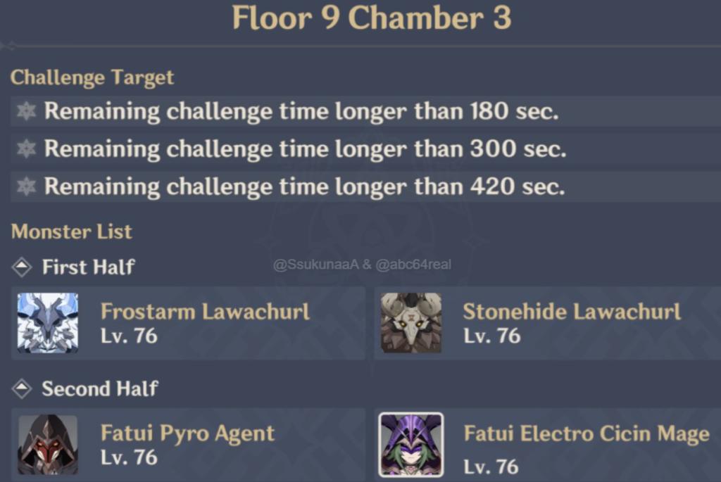 Genshin Impact Spiral Abyss Floor 9 Chamber 3