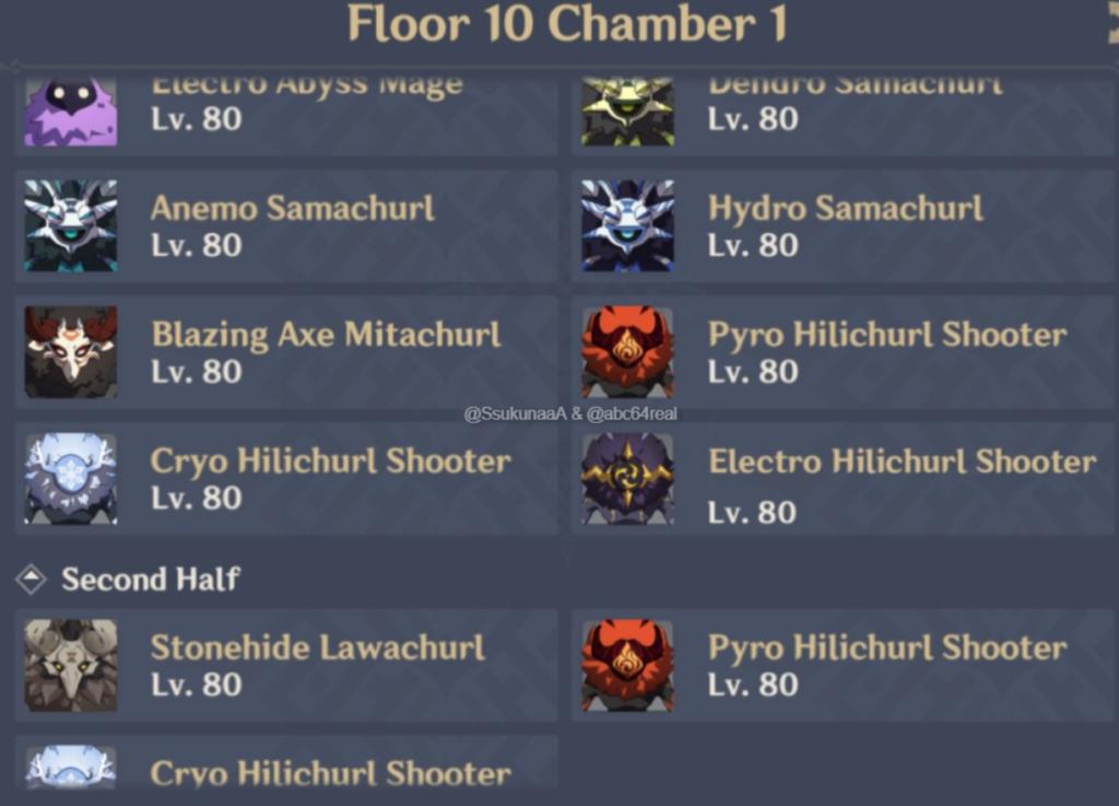 Genshin Impact Spiral Abyss Floor 10 Chamber 1