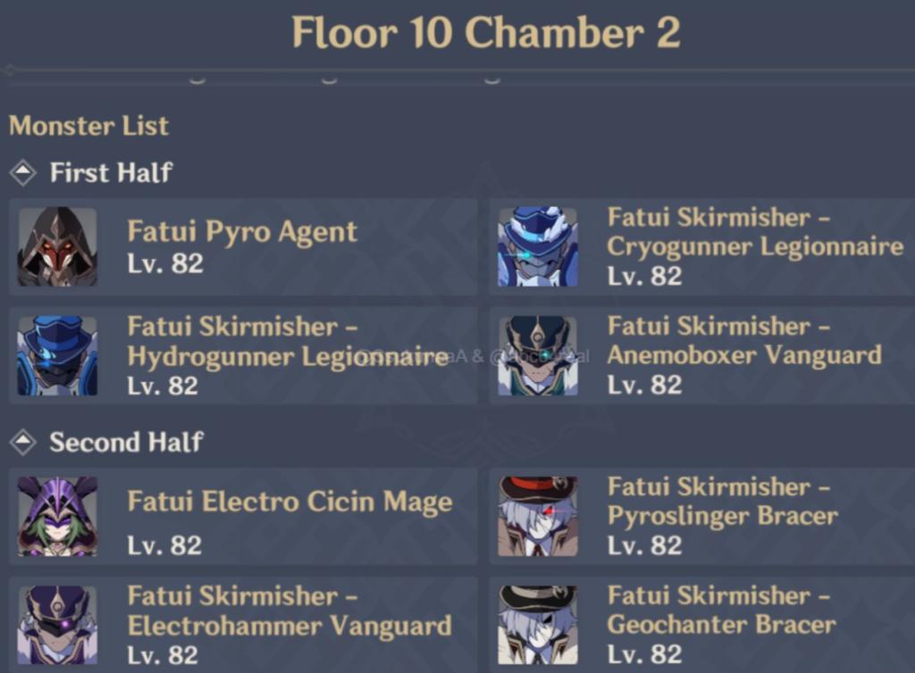 Genshin Impact Spiral Abyss Floor 10 Chamber 2
