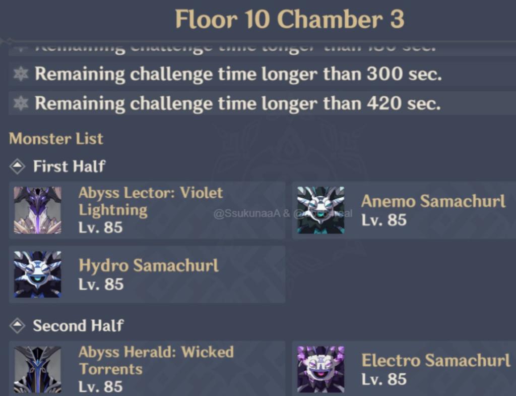 Genshin Impact Spiral Abyss Floor 10 Chamber 3