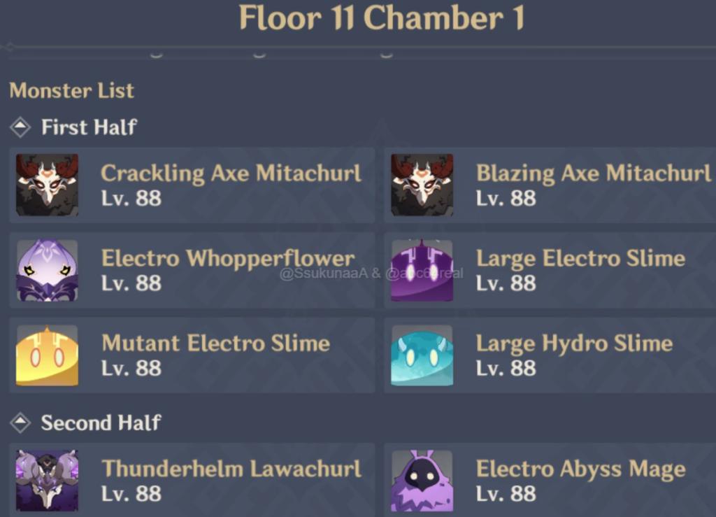 Genshin Impact Spiral Abyss Floor 11 Chamber 1