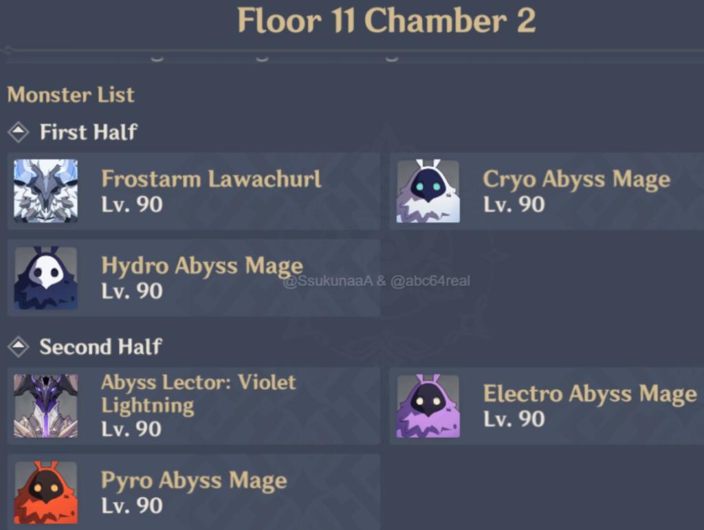 Genshin Impact Spiral Abyss Floor 11 Chamber 2