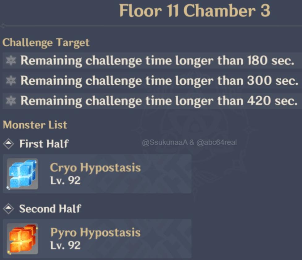 Genshin Impact Spiral Abyss Floor 11 Chamber 3