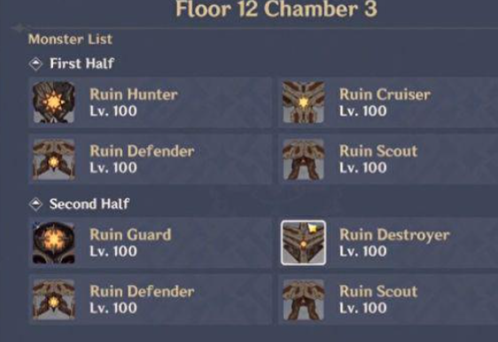 Genshin Impact Spiral Abyss Floor 12 Chamber 3
