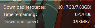 Genshin Impact V2.0 Download Size PC