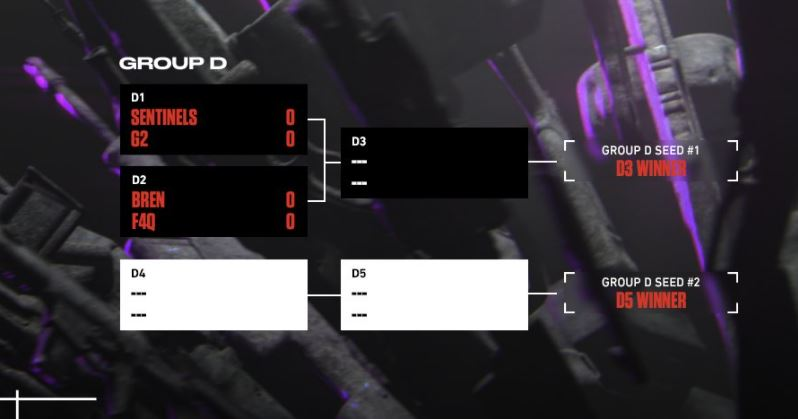 Group D of Masters Berlin