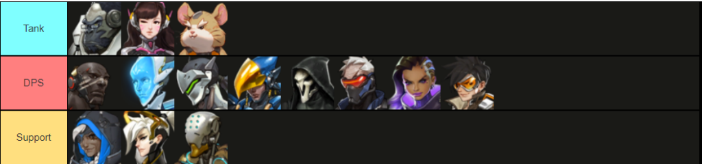 Heroes for a typical Dive composition